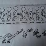 mozdulatsor tanulmány